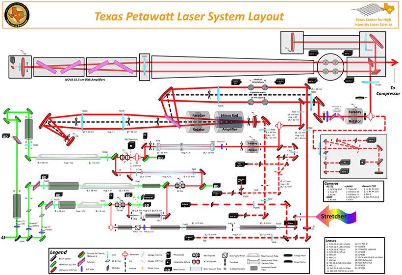 Layout-Laser.jpg